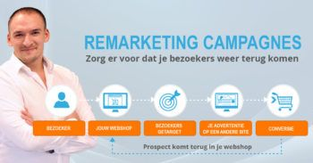 Beginnen met Google Remarketing
