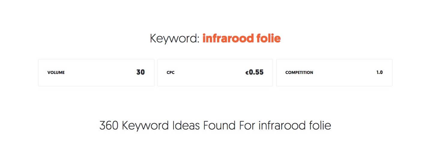 Ubersuggest als keyword tool