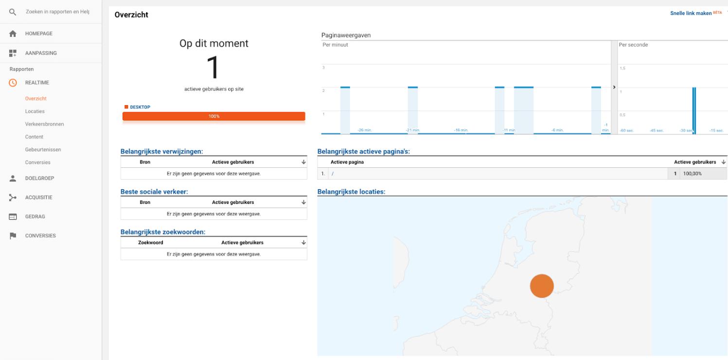 Controle Google Analytics