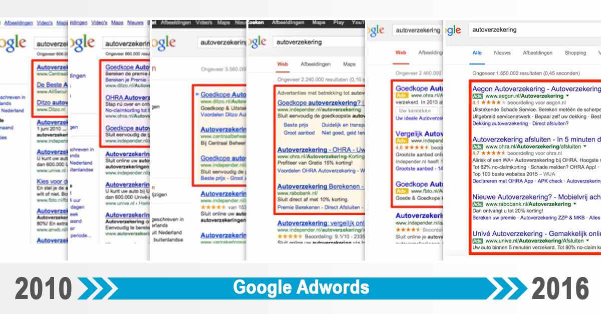 Google Adwords Advertentie formaat 2010 - 2016