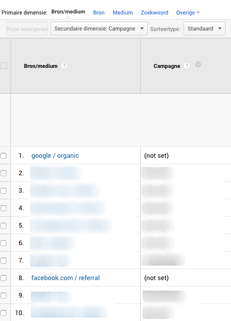 utm tagging google analytics