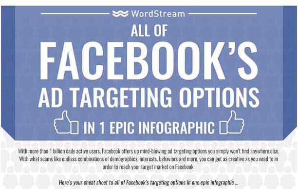 Cheat sheet Targetingmogelijkheden Facebook