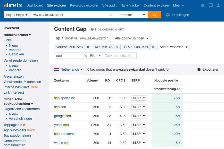 Content Gap Analyse in Aherfs