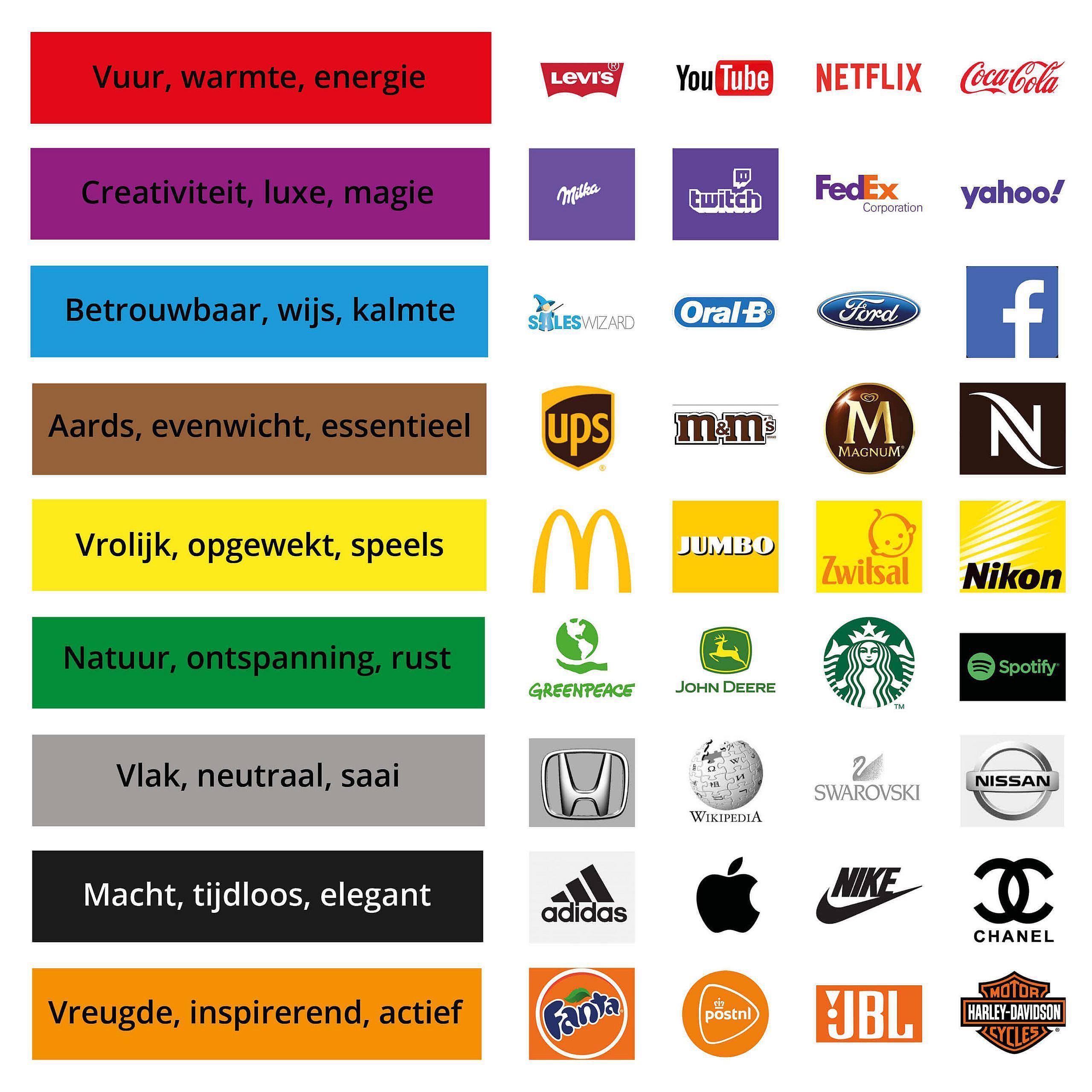 Branding: kleuren en emoties