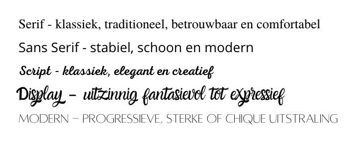 Lettertype en branding